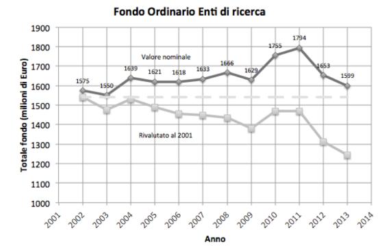 foe-2002-20131