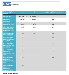 italy-score