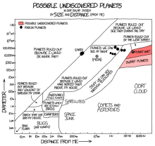 xkcd.planet